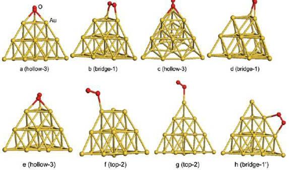发现其吸附性质取决于au团簇结构与大小, 吸附能随金团簇原子数n呈奇